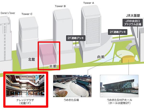 大相撲 うめきた場所 梅田 グランフロント ナレッジキャピタル
